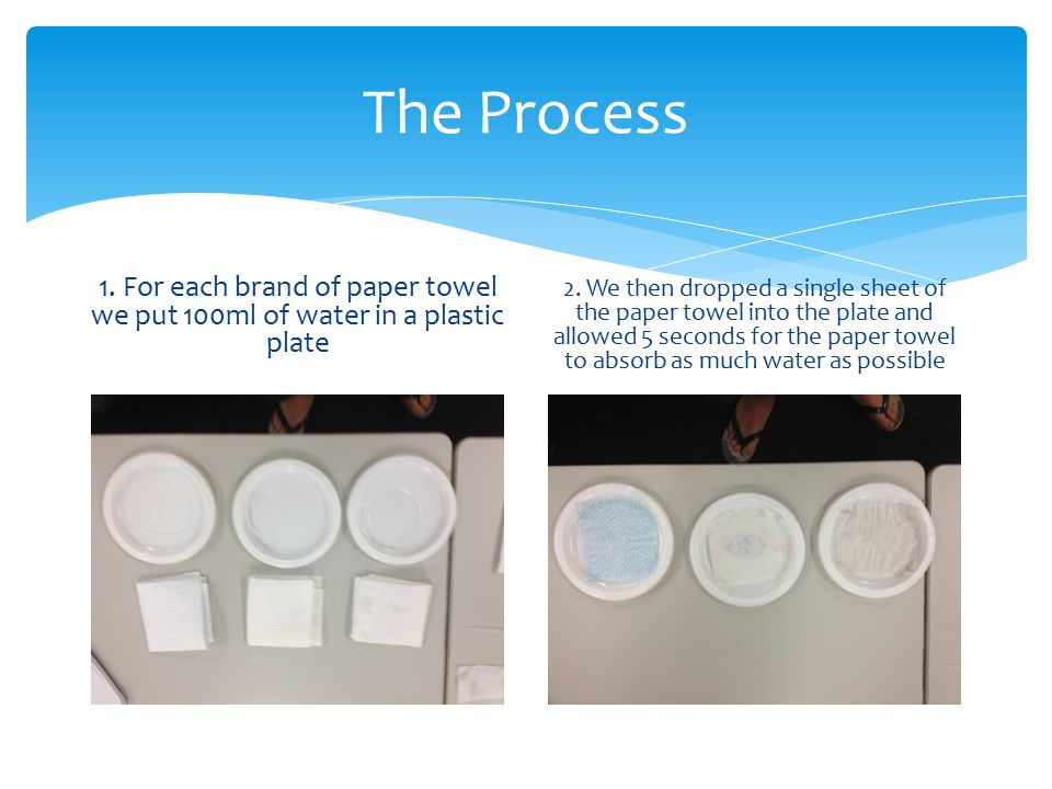 The Process 1. For each brand of paper towel we put 100ml of water in a plastic plate 2.