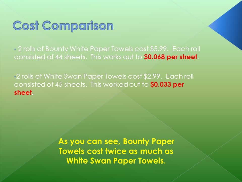 2 rolls of Bounty White Paper Towels cost $5.99. Each roll consisted of 44 sheets.