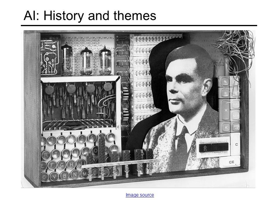 AI: History and themes Image source