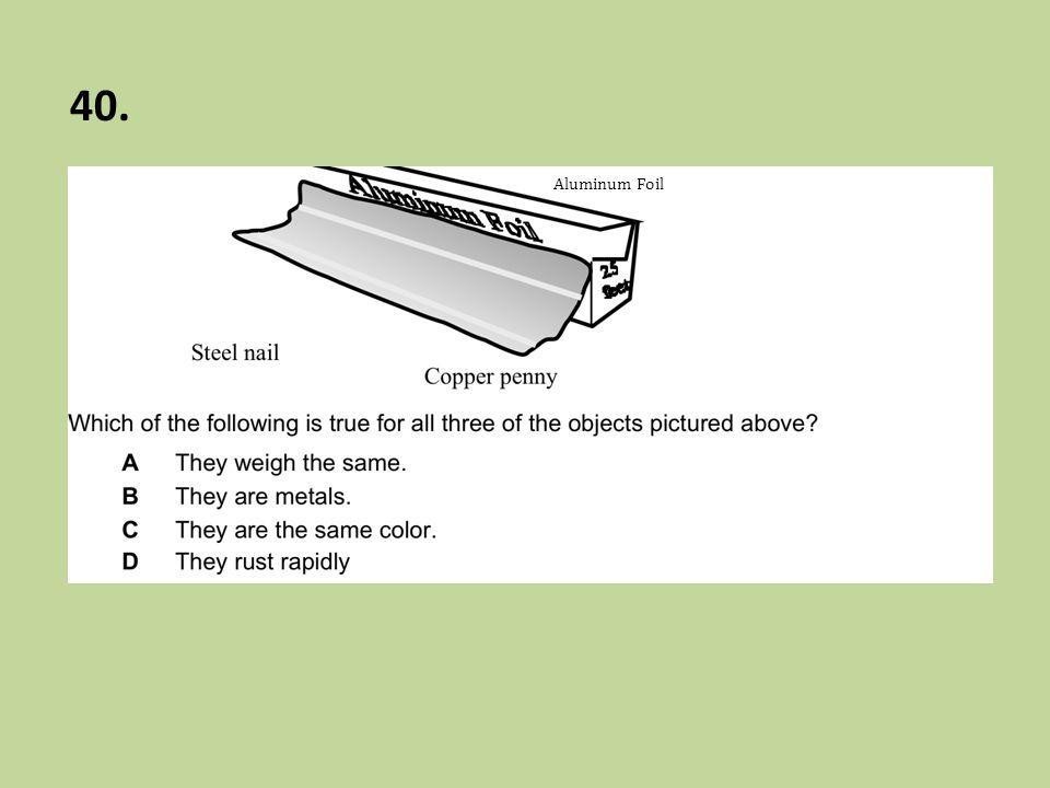 Aluminum Foil 40.