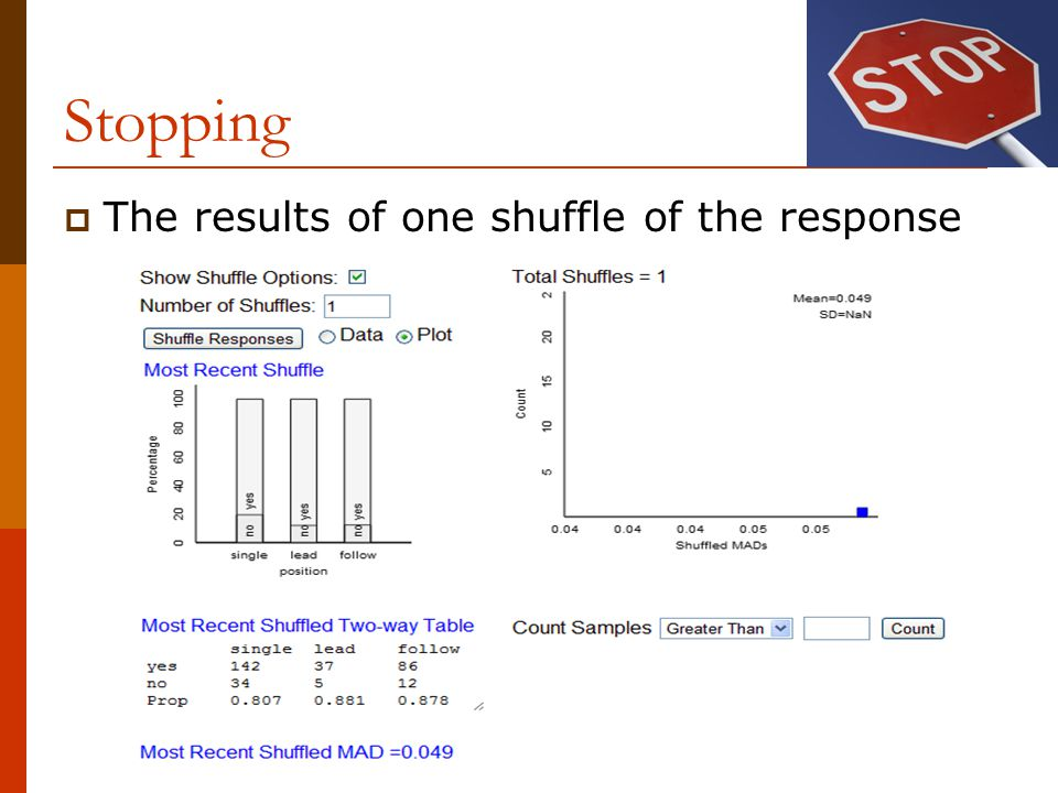 Stopping  The results of one shuffle of the response
