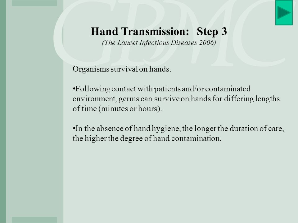 Hand Transmission: Step 4 (The Lancet Infectious Diseases 2006) Defective hand cleansing results in hands remaining contaminated.