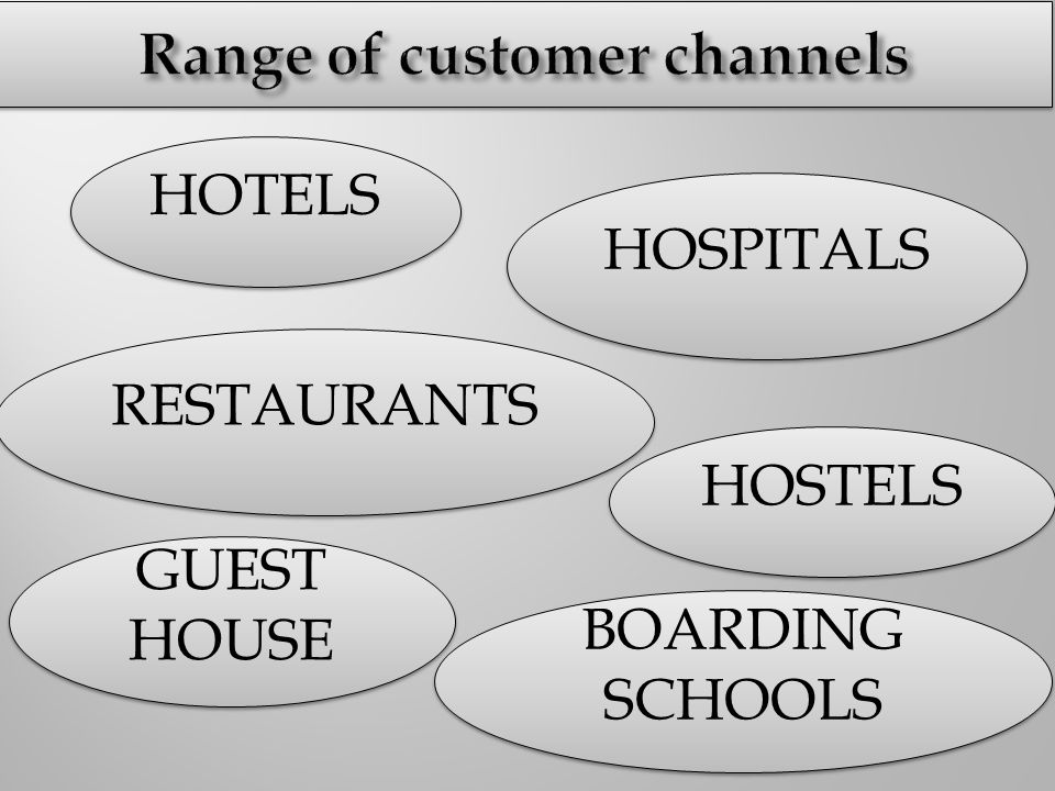 HOTELS HOSPITALS RESTAURANTS HOSTELS GUEST HOUSE BOARDING SCHOOLS