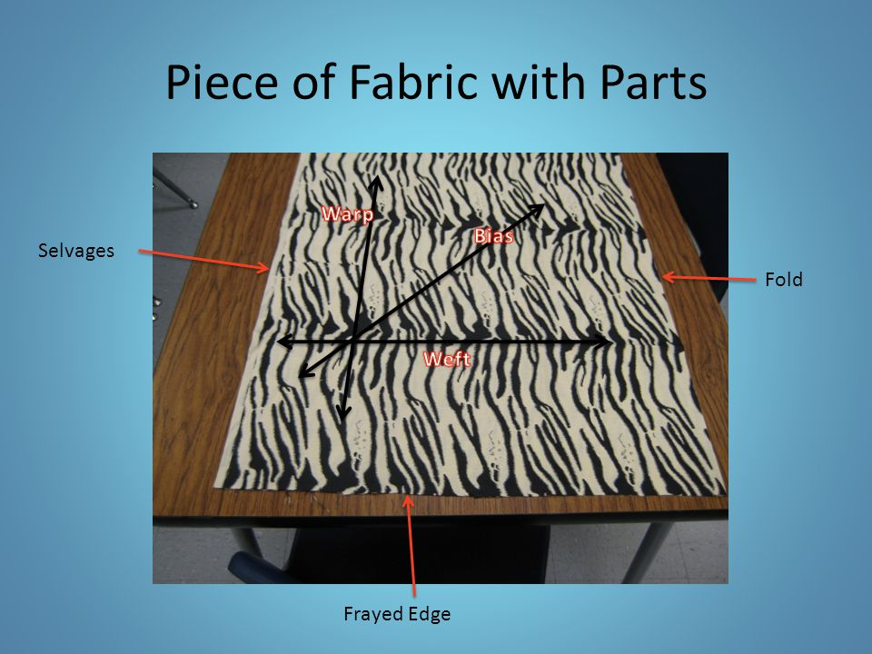 Piece of Fabric with Parts Selvages Fold Frayed Edge