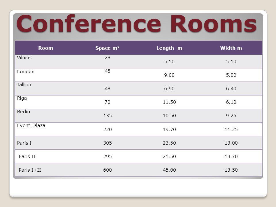 Conference Rooms RoomSpace m 2 Length mWidth m Vilnius28 5.505.10 London 45 9.005.00 Tallinn 486.906.40 Riga 7011.506.10 Berlin 13510.509.25 Event Plaza 22019.7011.25 Paris I30523.5013.00 Paris II29521.5013.70 Paris I+II60045.0013.50
