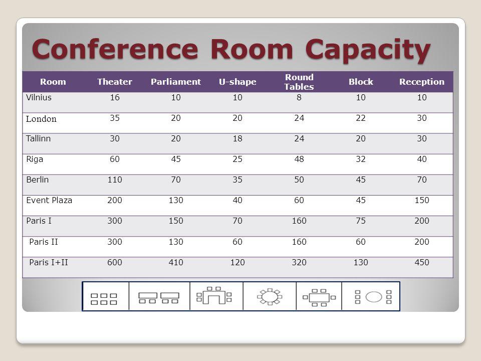 Conference Room Capacity RoomTheaterParliamentU-shape Round Tables BlockReception Vilnius1610 8 London 3520 242230 Tallinn302018242030 Riga604525483240 Berlin1107035504570 Event Plaza200130406045150 Paris I3001507016075200 Paris II3001306016060200 Paris I+II600410120320130450