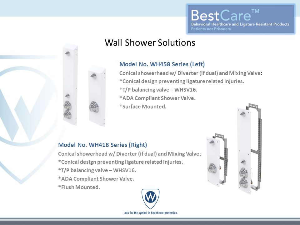 Wall Shower Solutions Model No.