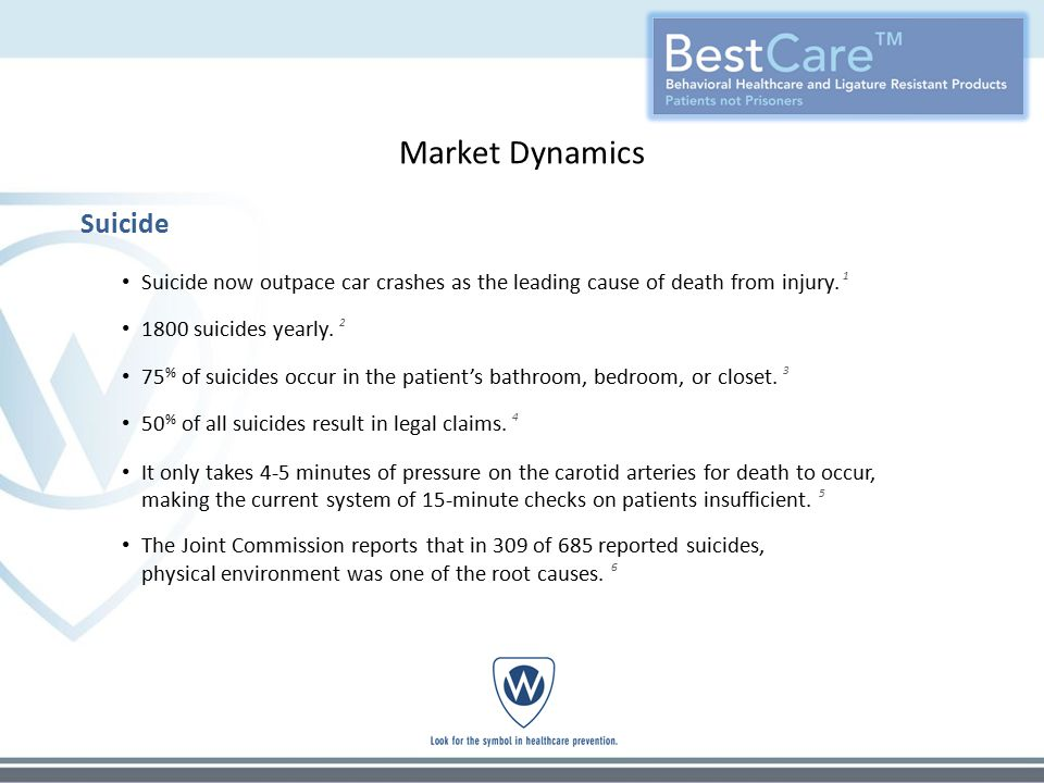 Market Dynamics Suicide Suicide now outpace car crashes as the leading cause of death from injury.