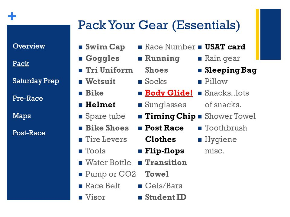 + Pack Your Gear (Essentials) Swim Cap Goggles Tri Uniform Wetsuit Bike Helmet Spare tube Bike Shoes Tire Levers Tools Water Bottle Pump or CO2 Race Belt Visor Race Number Running Shoes Socks Body Glide.