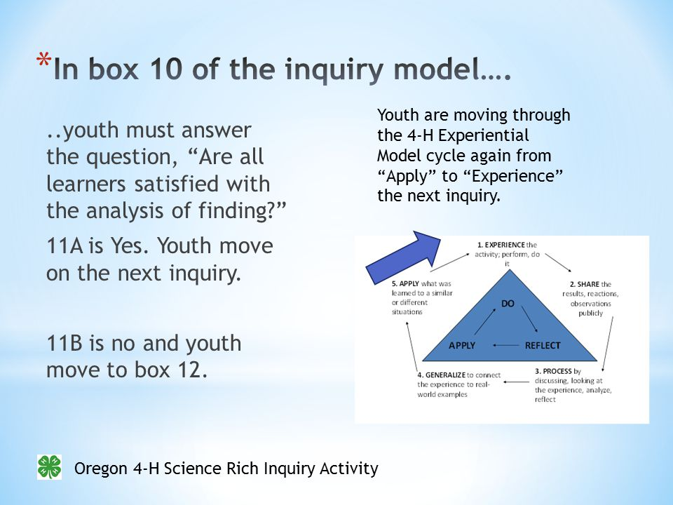 Oregon 4-H Science Rich Inquiry Activity..youth must answer the question, Are all learners satisfied with the analysis of finding? 11A is Yes.