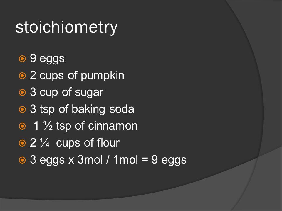 stoichiometry  9 eggs  2 cups of pumpkin  3 cup of sugar  3 tsp of baking soda  1 ½ tsp of cinnamon  2 ¼ cups of flour  3 eggs x 3mol / 1mol = 9 eggs