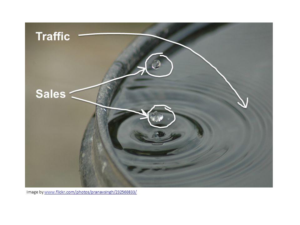 Image by www.flickr.com/photos/pranavsingh/232560833/www.flickr.com/photos/pranavsingh/232560833/ Traffic Sales