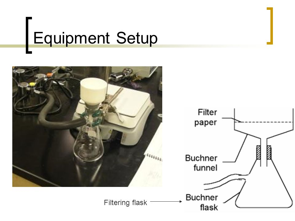 Filtering flask