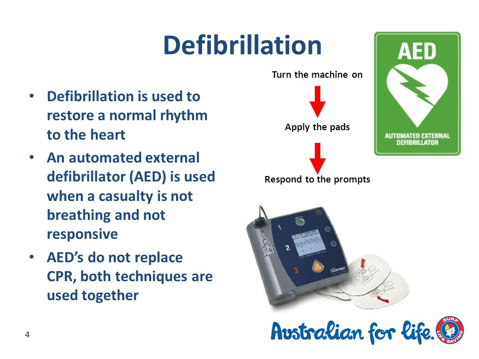 What is an AED .