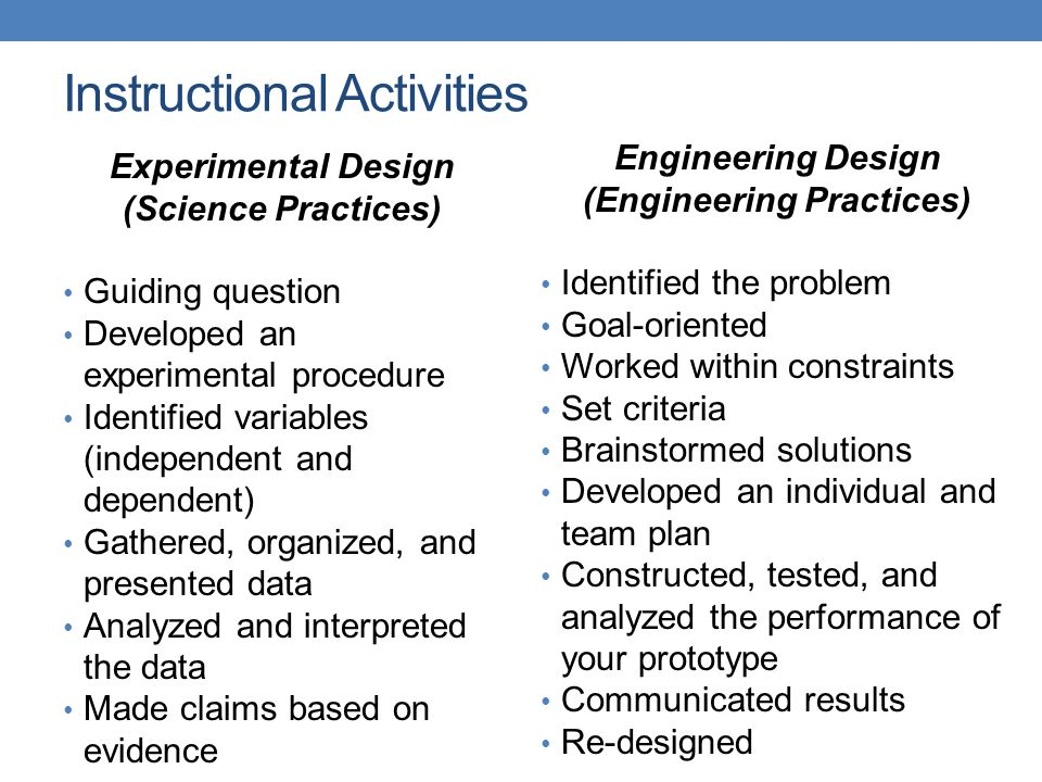 Instructional Activities Experimental Design (Science Practices) Guiding question Developed an experimental procedure Identified variables (independen