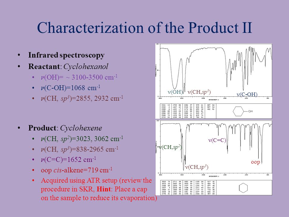 Characterization of the Product II Infrared spectroscopy Reactant: Cyclohexanol (OH)= ~ 3100-3500 cm -1 (C-OH)=1068 cm -1 (CH, sp 3 )=2855, 2932 cm -1 Product: Cyclohexene (CH, sp 2 )=3023, 3062 cm -1 (CH, sp 3 )=838-2965 cm -1 (C=C)=1652 cm -1 oop cis-alkene=719 cm -1 Acquired using ATR setup (review the procedure in SKR, Hint: Place a cap on the sample to reduce its evaporation) (OH) (C-OH) (CH,sp 2 ) (C=C) oop (CH,sp 3 )