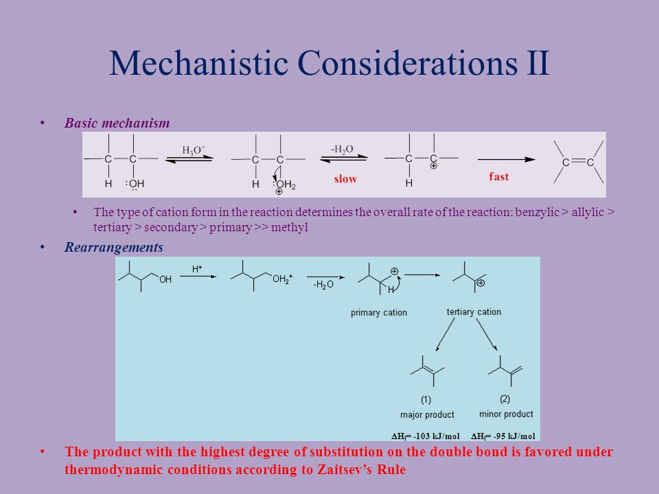 Mechanistic Considerations II Basic mechanism The type of cation form in the reaction determines the overall rate of the reaction: benzylic > allylic > tertiary > secondary > primary >> methyl Rearrangements The product with the highest degree of substitution on the double bond is favored under thermodynamic conditions according to Zaitsev's Rule  H f = -103 kJ/mol  H f = -95 kJ/mol