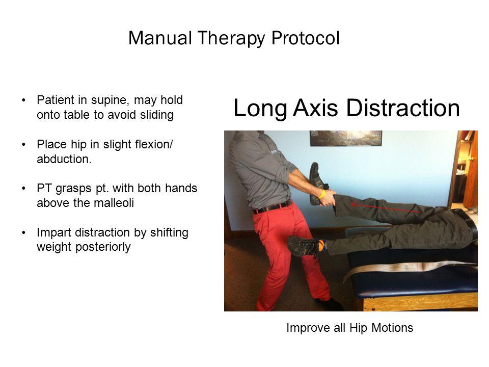 Manual Therapy Protocol Posterior – Anterior Mobilization Pt.