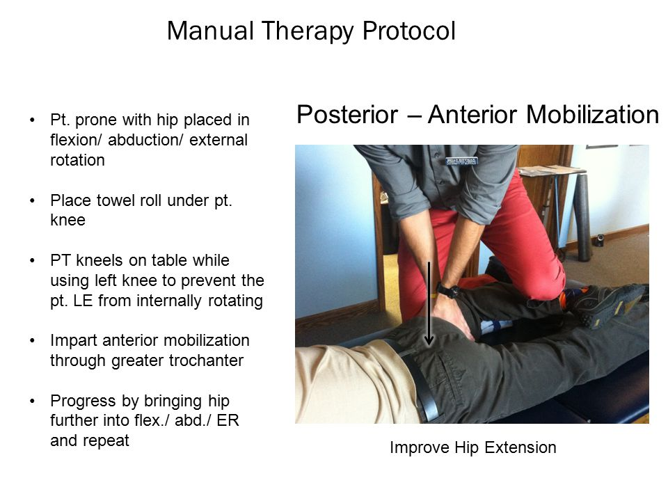 Manual Therapy Protocol Posterior – Anterior Mobilization Pt. prone with hip placed in flexion/ abduction/ external rotation Place towel roll under pt