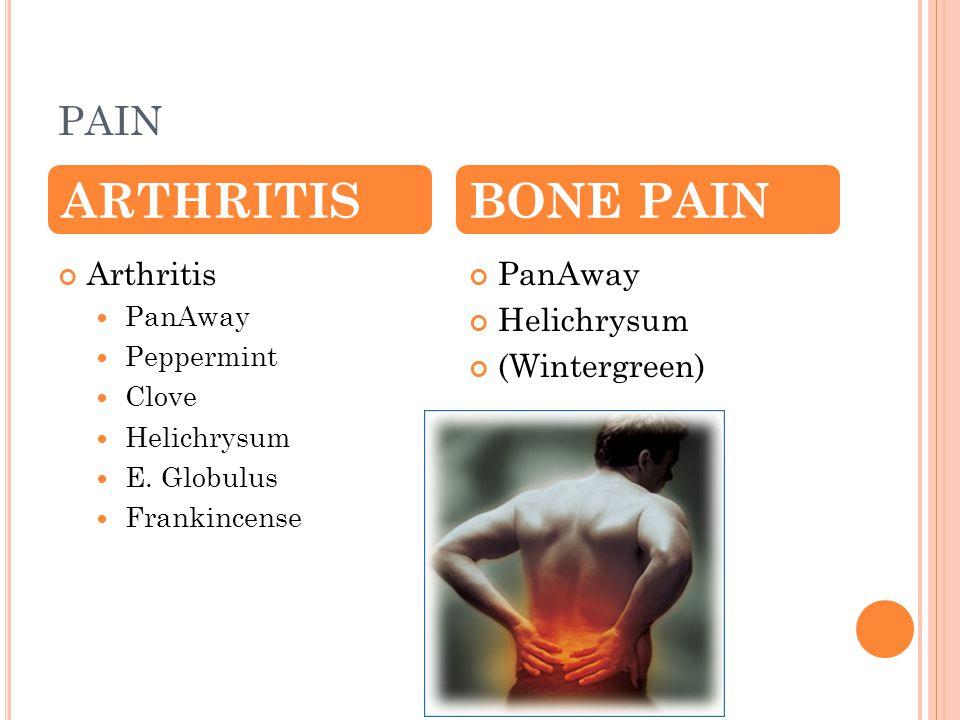 PAIN Arthritis PanAway Peppermint Clove Helichrysum E. Globulus Frankincense PanAway Helichrysum (Wintergreen) ARTHRITISBONE PAIN