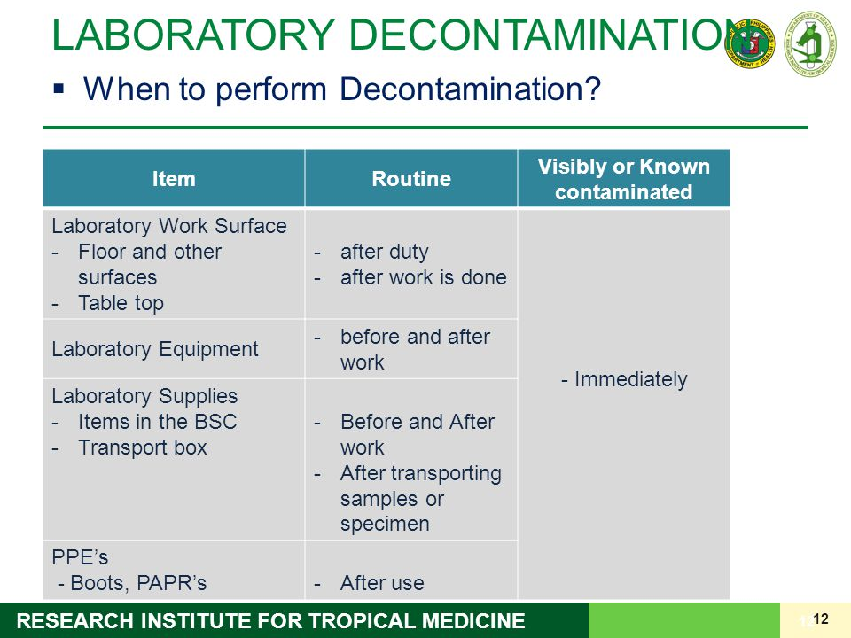 12 RESEARCH INSTITUTE FOR TROPICAL MEDICINE LABORATORY DECONTAMINATION  When to perform Decontamination? 12 ItemRoutine Visibly or Known contaminated