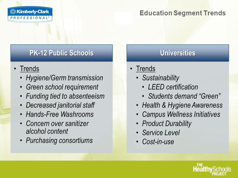 Education Segment Trends