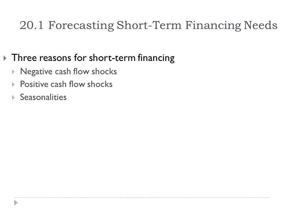 20.1 Forecasting Short-Term Financing Needs  Three reasons for short-term financing  Negative cash flow shocks  Positive cash flow shocks  Seasonalities