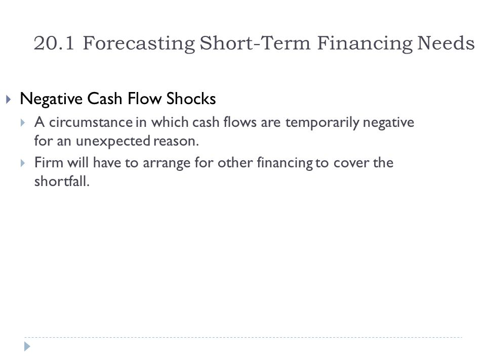 20.1 Forecasting Short-Term Financing Needs  Negative Cash Flow Shocks  A circumstance in which cash flows are temporarily negative for an unexpecte