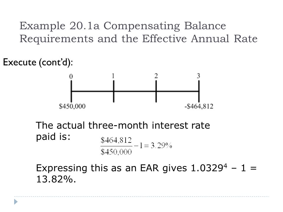 Example 20.1a Compensating Balance Requirements and the Effective Annual Rate Execute (cont'd): The actual three-month interest rate paid is: Expressi