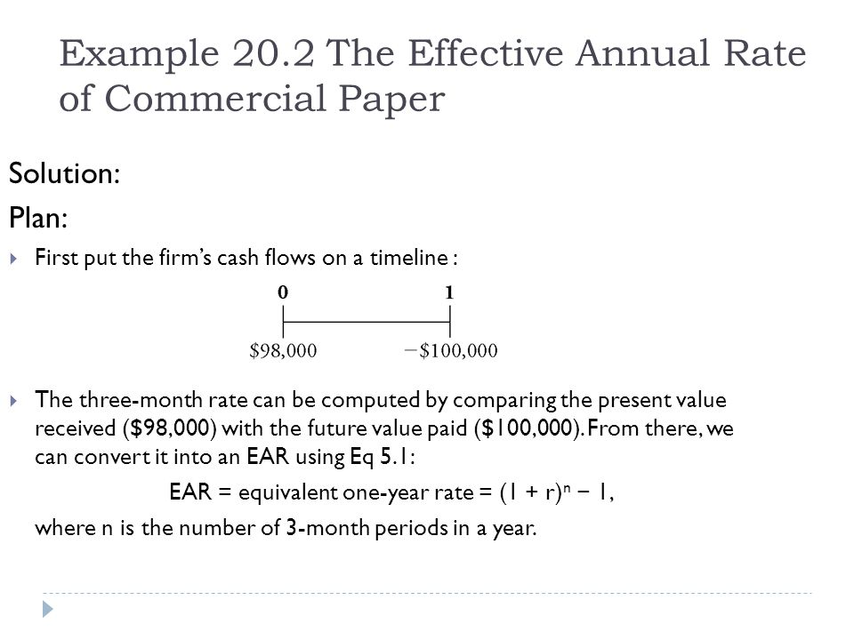 Example 20.2 The Effective Annual Rate of Commercial Paper Solution: Plan:  First put the firm's cash flows on a timeline :  The three-month rate ca