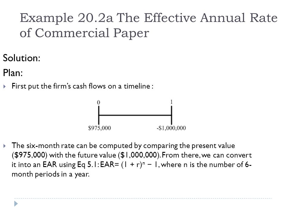 Example 20.2a The Effective Annual Rate of Commercial Paper Solution: Plan:  First put the firm's cash flows on a timeline :  The six-month rate can