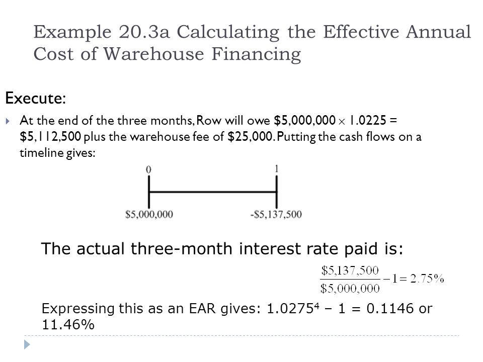 Example 20.3a Calculating the Effective Annual Cost of Warehouse Financing Execute:  At the end of the three months, Row will owe $5,000,000  1.0225