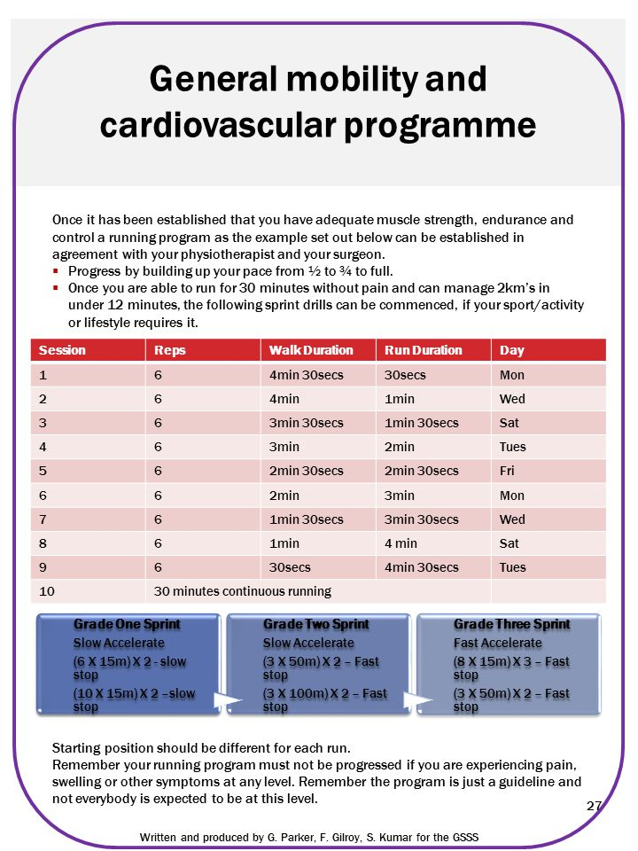 General mobility and cardiovascular programme Grade One Sprint Slow Accelerate (6 X 15m) X 2 - slow stop (10 X 15m) X 2 –slow stop Grade Two Sprint Sl