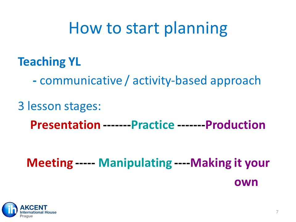 How to start planning Teaching YL - communicative / activity-based approach 3 lesson stages: Presentation -------Practice -------Production Meeting --