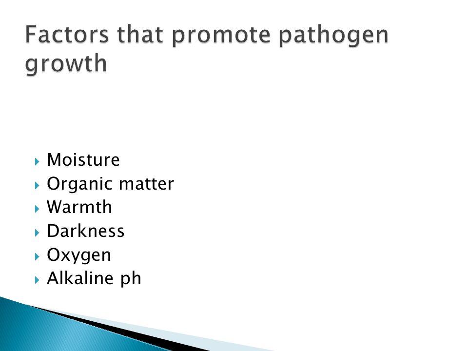  Moisture  Organic matter  Warmth  Darkness  Oxygen  Alkaline ph
