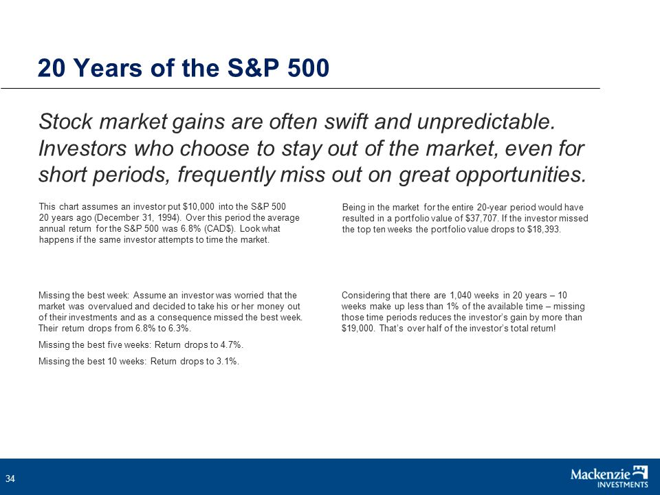 34 20 Years of the S&P 500 Stock market gains are often swift and unpredictable.