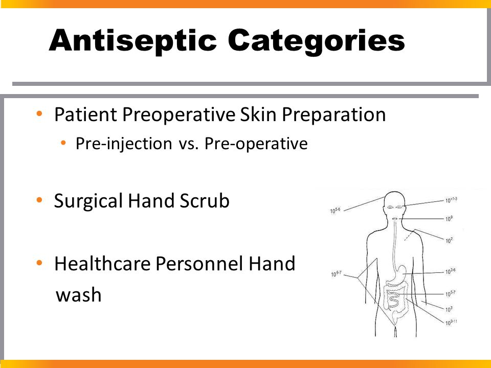 Antiseptic Categories Patient Preoperative Skin Preparation Pre-injection vs. Pre-operative Surgical Hand Scrub Healthcare Personnel Hand wash