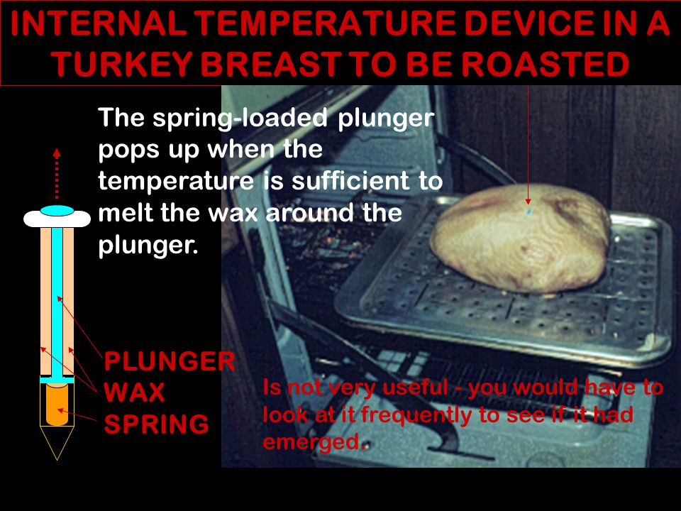 TEMPERATURE AT THE MEAT ON A FARBERWARE GRILL IS ABOUT 300 0 - NEAR IDEAL TEXAS TECH An opening in the bottom allows air circulation and prevents overheating