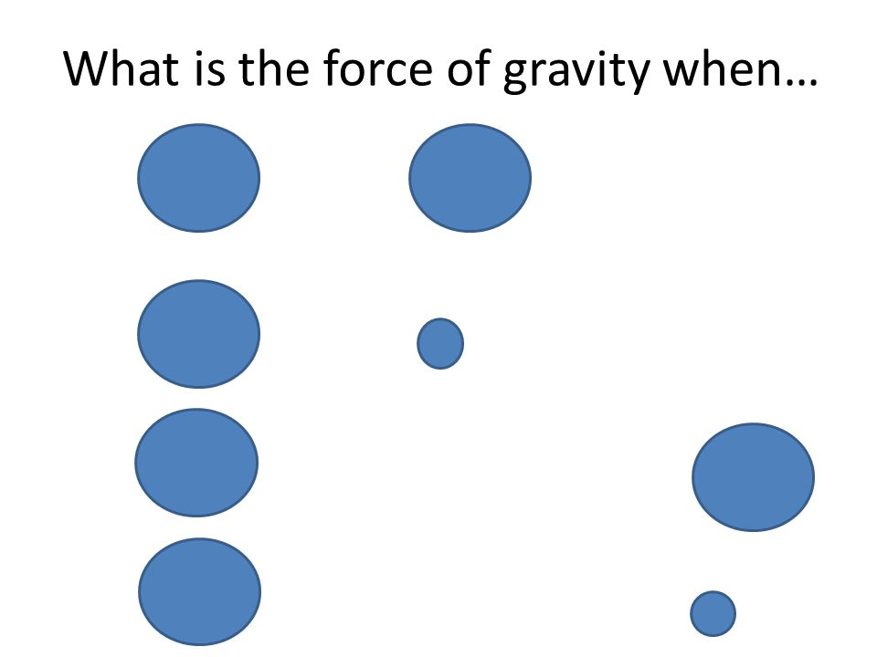 What is the force of gravity when…