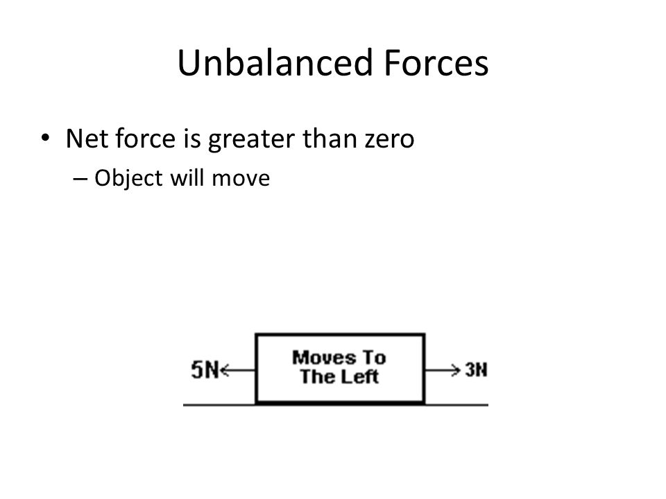Unbalanced Forces Net force is greater than zero – Object will move