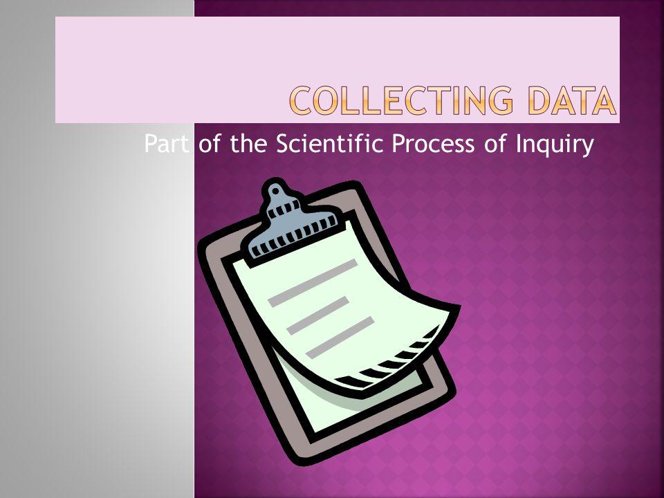 Part of the Scientific Process of Inquiry