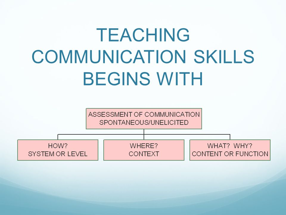 TEACHING COMMUNICATION SKILLS BEGINS WITH