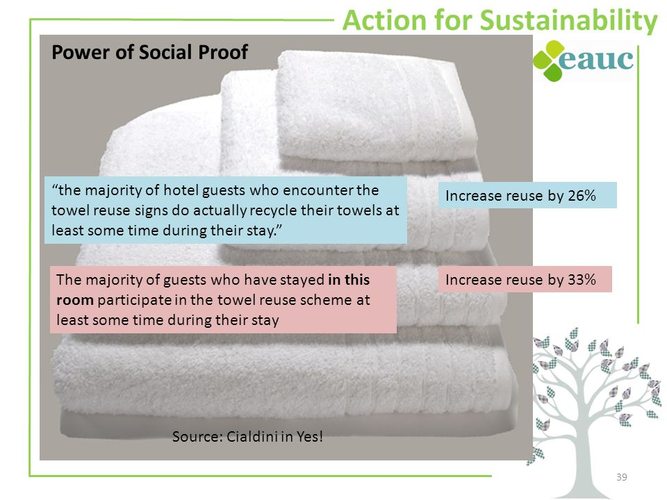 39 Power of Social Proof the majority of hotel guests who encounter the towel reuse signs do actually recycle their towels at least some time during their stay. Increase reuse by 26% The majority of guests who have stayed in this room participate in the towel reuse scheme at least some time during their stay Increase reuse by 33% Source: Cialdini in Yes!