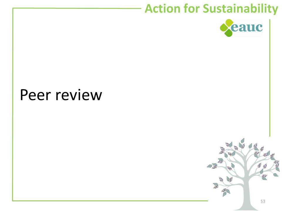 Peer review 53