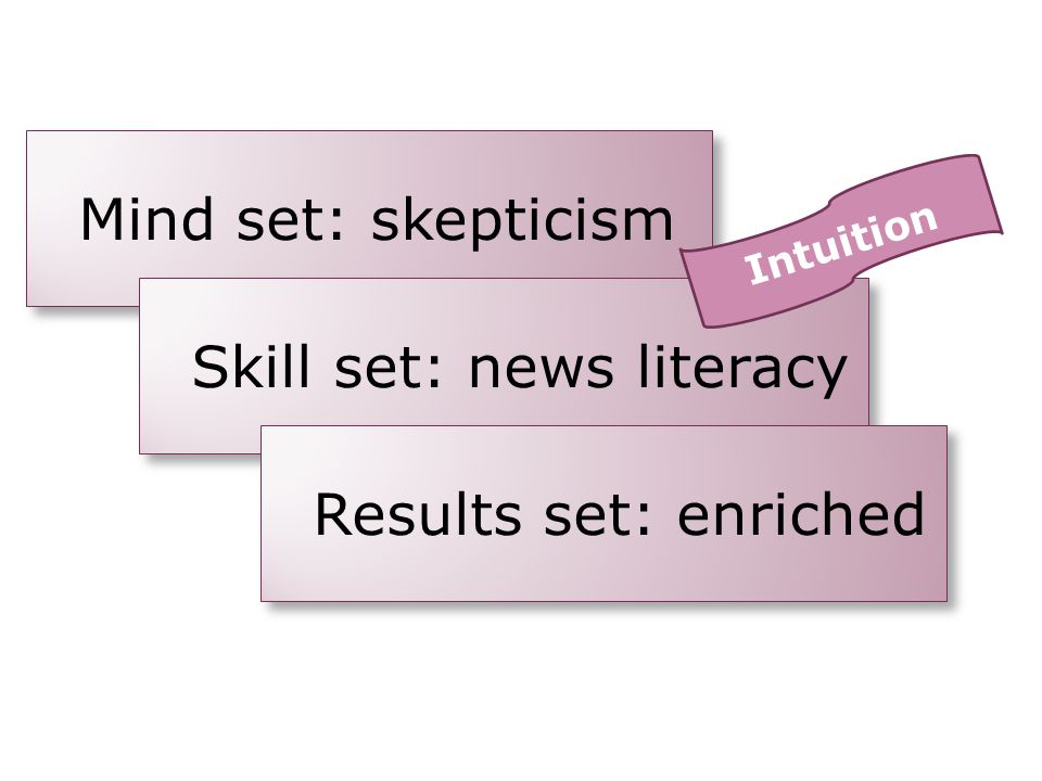 Mind set: skepticism Skill set: news literacy Results set: enriched Intuition