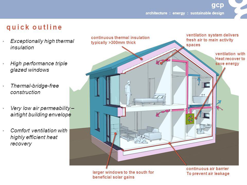 gcp architecture : energy : sustainable design Govt.
