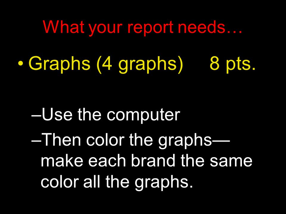What your report needs… Graphs (4 graphs) 8 pts.