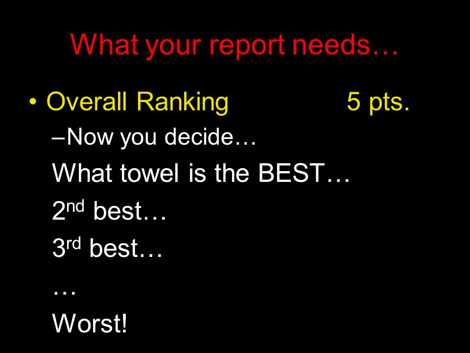What your report needs… Conclusion (RERUN) 20 pts.