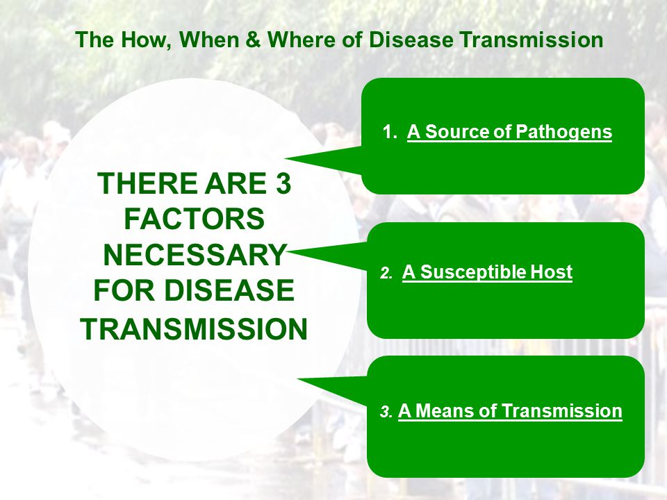THERE ARE 3 FACTORS NECESSARY FOR DISEASE TRANSMISSION 1.