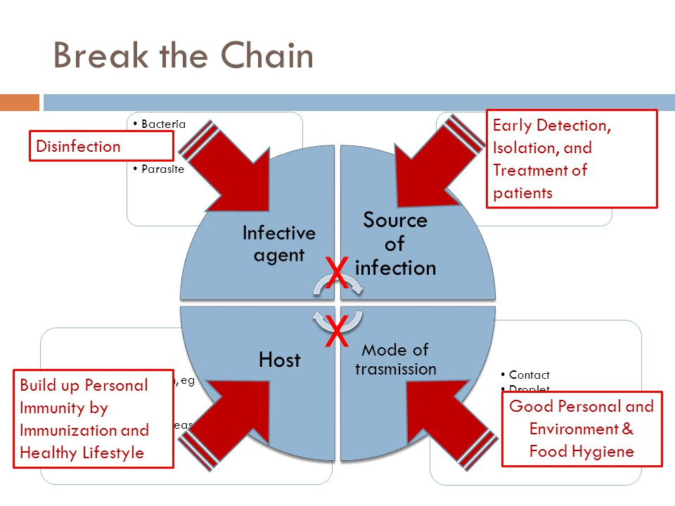 Early Detection  Inform the Hall Management if you suspect that there is clustering of diseases, e.g.